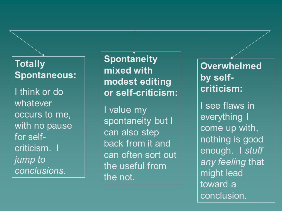 Totally Spontaneous: I think or do whatever occurs to me, with no pause for self- criticism. I jump to conclusions. Overwhelmed by self- criticism: I