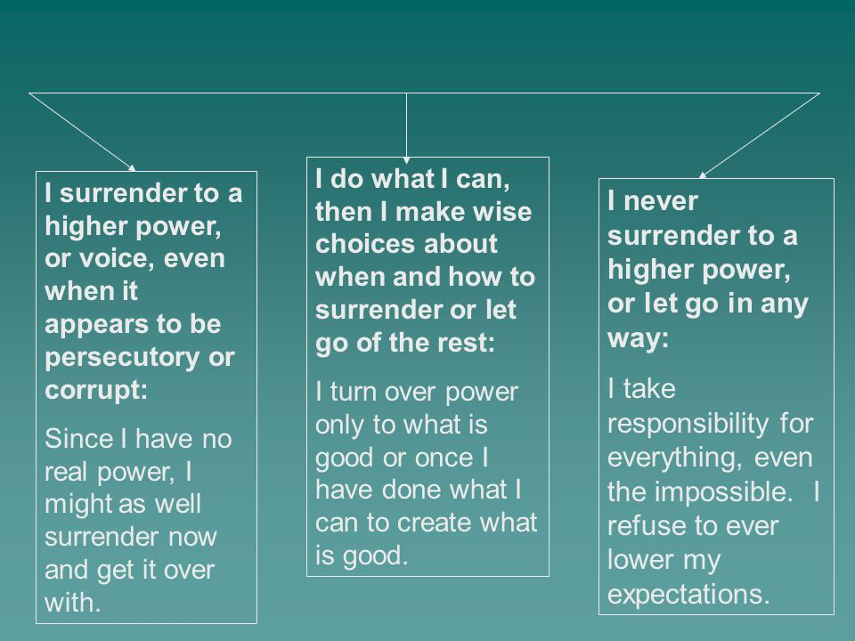 I surrender to a higher power, or voice, even when it appears to be persecutory or corrupt: Since I have no real power, I might as well surrender now