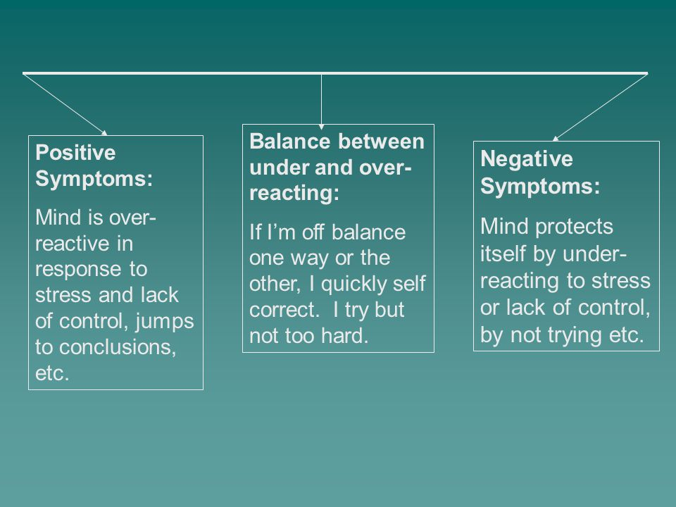Positive Symptoms: Mind is over- reactive in response to stress and lack of control, jumps to conclusions, etc. Negative Symptoms: Mind protects itsel