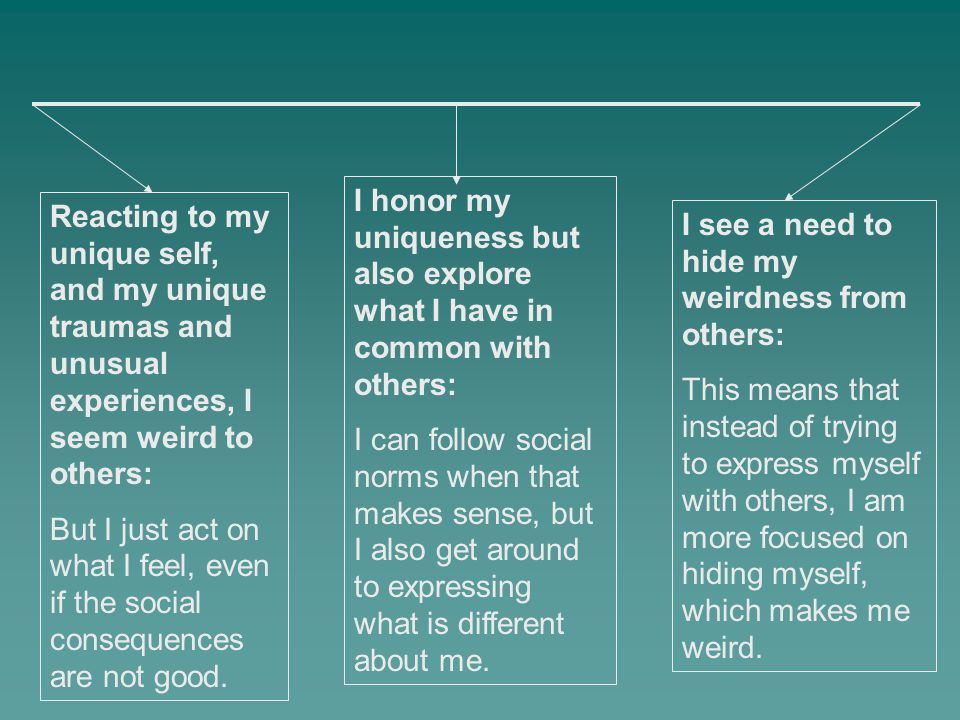 Reacting to my unique self, and my unique traumas and unusual experiences, I seem weird to others: But I just act on what I feel, even if the social c