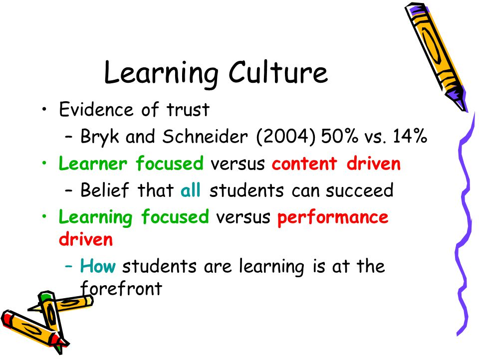 Learning Culture Evidence of trust –Bryk and Schneider (2004) 50% vs.