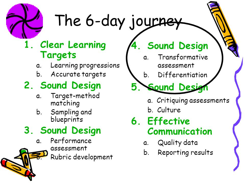 The 6-day journey 1.Clear Learning Targets a.Learning progressions b.Accurate targets 2.Sound Design a.Target-method matching b.Sampling and blueprints 3.Sound Design a.Performance assessment b.Rubric development 4.Sound Design a.Transformative assessment b.Differentiation 5.Sound Design a.