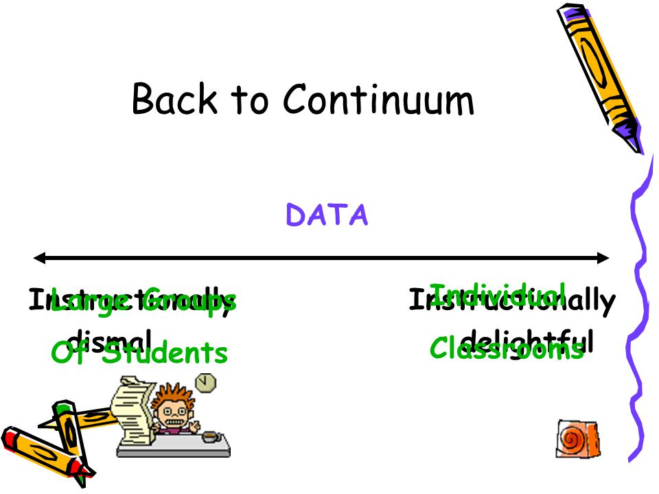 Back to Continuum DATA Instructionally dismal delightful Large Groups Of Students Individual Classrooms