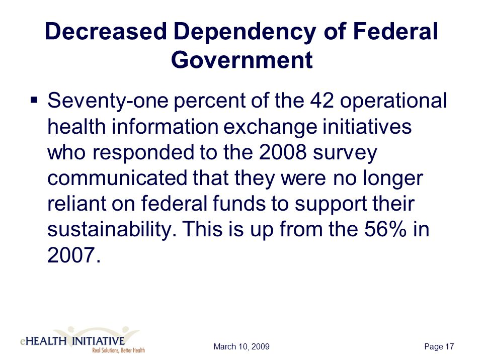 March 10, 2009Page 17 Decreased Dependency of Federal Government  Seventy-one percent of the 42 operational health information exchange initiatives who responded to the 2008 survey communicated that they were no longer reliant on federal funds to support their sustainability.