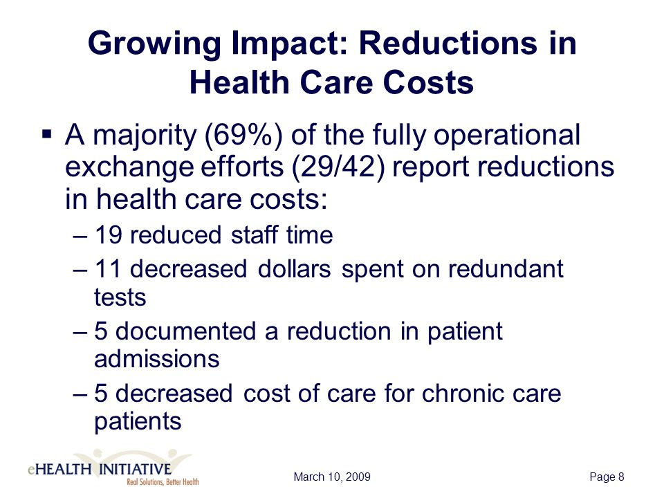 March 10, 2009Page 8 Growing Impact: Reductions in Health Care Costs  A majority (69%) of the fully operational exchange efforts (29/42) report reductions in health care costs: –19 reduced staff time –11 decreased dollars spent on redundant tests –5 documented a reduction in patient admissions –5 decreased cost of care for chronic care patients