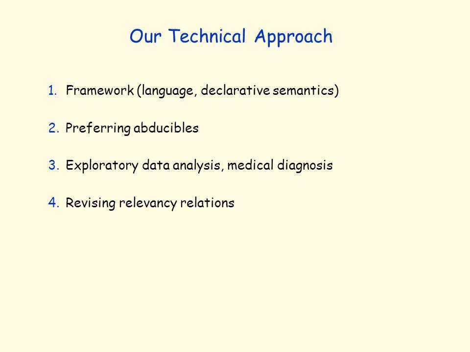Our Technical Approach 1.Framework (language, declarative semantics) 2.Preferring abducibles 3.Exploratory data analysis, medical diagnosis 4.Revising
