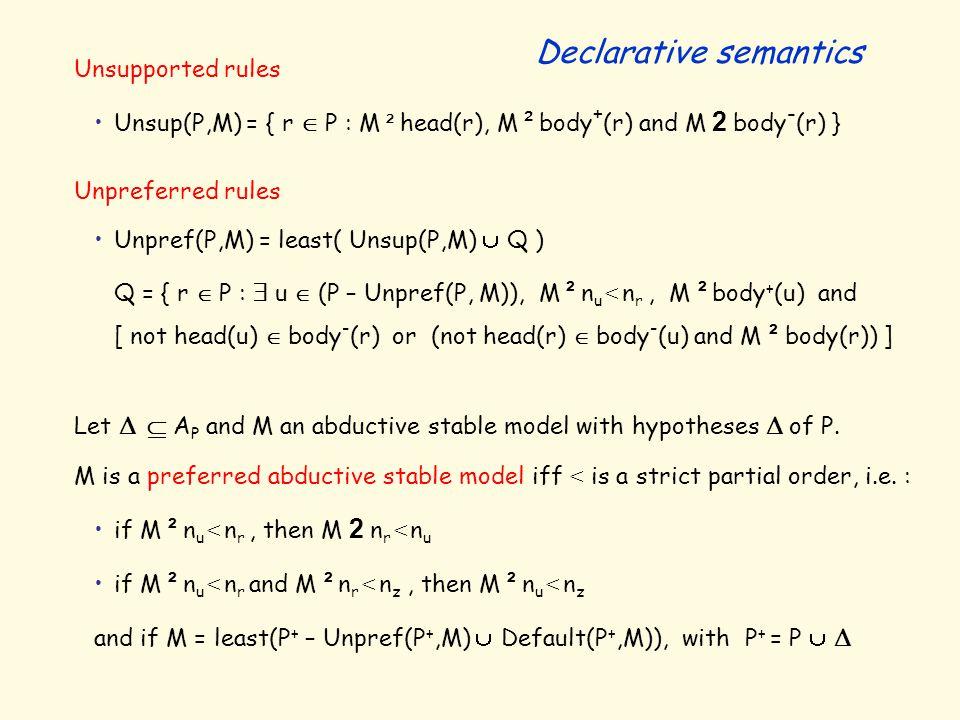 Unsupported rules Unsup(P,M) = { r  P : M ² head(r), M ² body + (r) and M 2 body - (r) } Unpreferred rules Unpref(P,M) = least( Unsup(P,M)  Q ) Q =