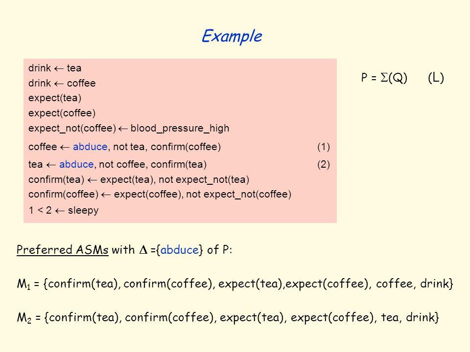 Example drink  tea drink  coffee expect(tea) expect(coffee) expect_not(coffee)  blood_pressure_high coffee  abduce, not tea, confirm(coffee)(1) te