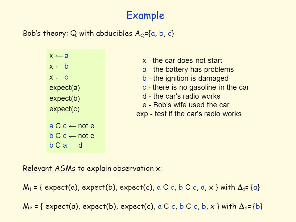 Bob's theory: Q with abducibles A Q ={a, b, c} Example x  a x  b x  c expect(a) expect(b) expect(c) a C c  not e b C c  not e b C a  d x - the car does not start a - the battery has problems b - the ignition is damaged c - there is no gasoline in the car d - the car s radio works e - Bob's wife used the car exp - test if the car s radio works Relevant ASMs to explain observation x: M 1 = { expect(a), expect(b), expect(c), a C c, b C c, a, x } with  1 = {a} M 2 = { expect(a), expect(b), expect(c), a C c, b C c, b, x } with  2 = {b}