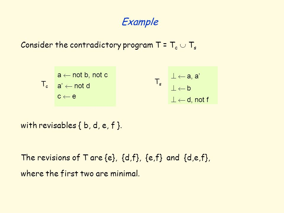 Consider the contradictory program T = T c  T s with revisables { b, d, e, f }.