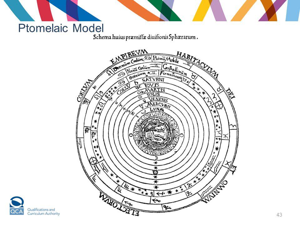 43 Ptomelaic Model