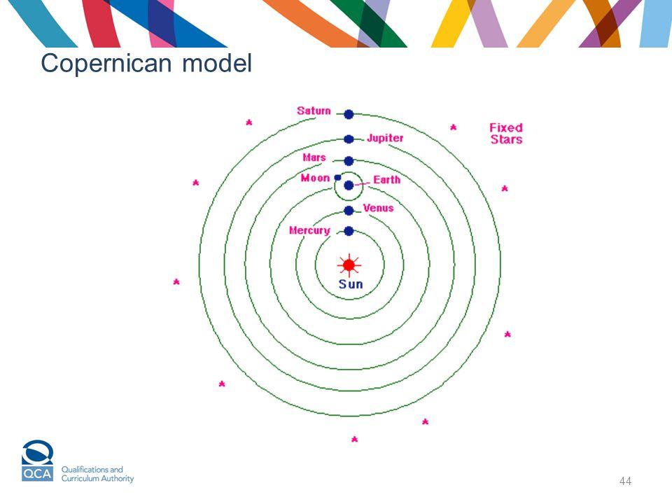 44 Copernican model
