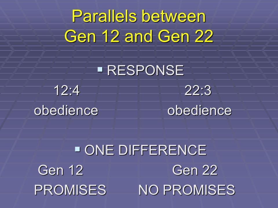  RESPONSE 12:4 22:3 12:4 22:3 obedience obedience obedience obedience  ONE DIFFERENCE Gen 12 Gen 22 Gen 12 Gen 22 PROMISES NO PROMISES PROMISES NO PROMISES Parallels between Gen 12 and Gen 22