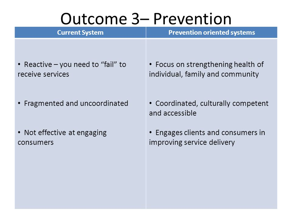 Outcome 3– Prevention Current SystemPrevention oriented systems Reactive – you need to fail to receive services Fragmented and uncoordinated Not effective at engaging consumers Focus on strengthening health of individual, family and community Coordinated, culturally competent and accessible Engages clients and consumers in improving service delivery