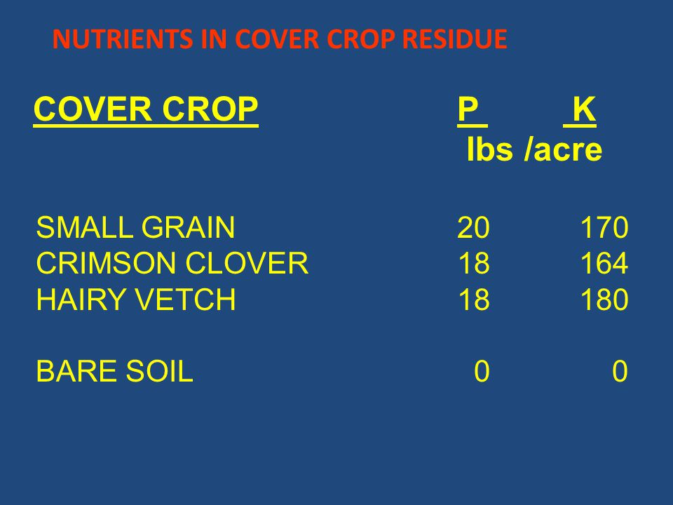 COVER CROP P K lbs /acre SMALL GRAIN20170 CRIMSON CLOVER 18164 HAIRY VETCH18180 BARE SOIL 0 0 NUTRIENTS IN COVER CROP RESIDUE