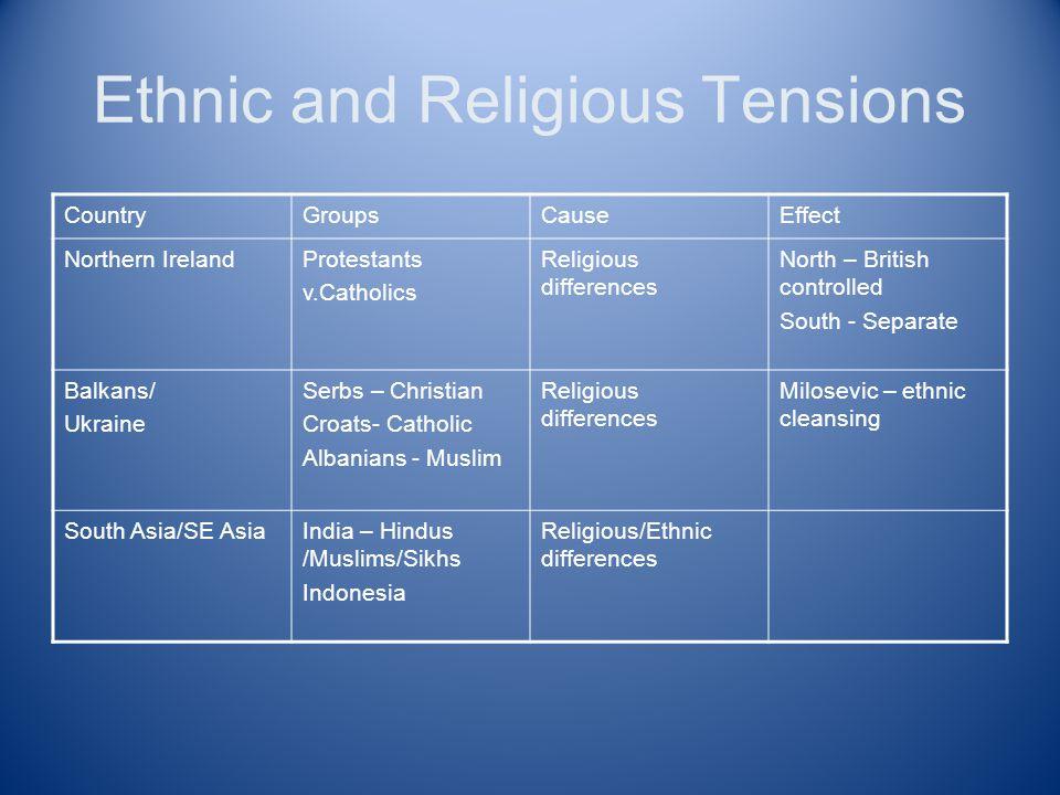 Conflicts and Peace Effort Terrorism: deliberate unpredictable violence to gain revenge/achieve political goals.