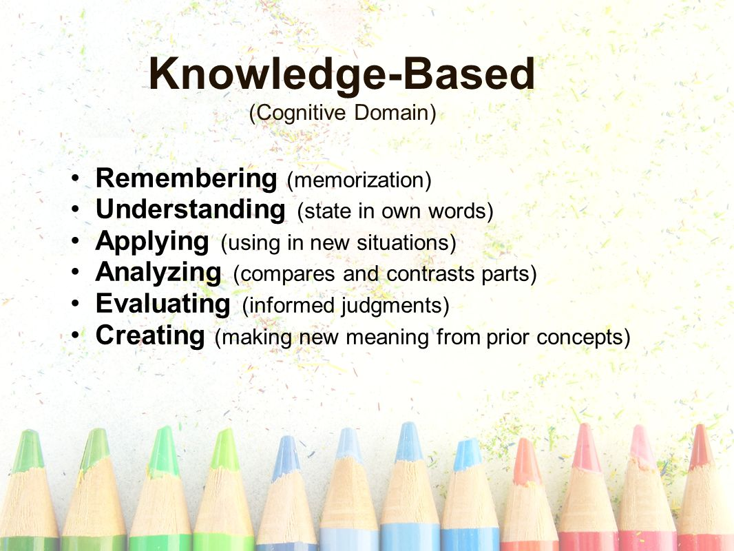 Knowledge-Based (Cognitive Domain) Remembering (memorization) Understanding (state in own words) Applying (using in new situations) Analyzing (compares and contrasts parts) Evaluating (informed judgments) Creating (making new meaning from prior concepts)