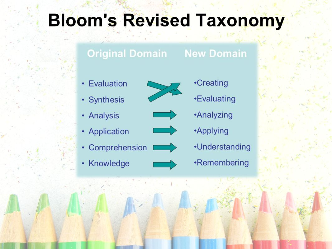 Bloom s Revised Taxonomy
