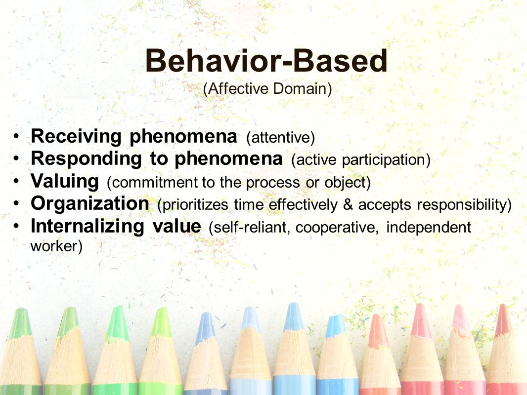 Receiving phenomena (attentive) Responding to phenomena (active participation) Valuing (commitment to the process or object) Organization (prioritizes time effectively & accepts responsibility) Internalizing value (self-reliant, cooperative, independent worker) Behavior-Based (Affective Domain)