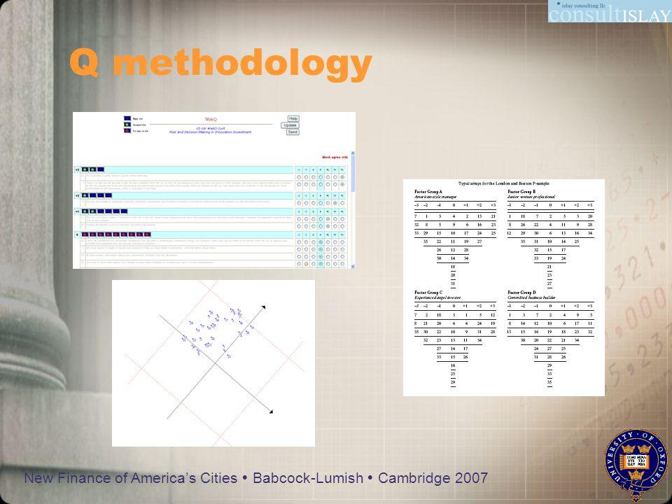 New Finance of America's Cities  Babcock-Lumish  Cambridge 2007 Q methodology