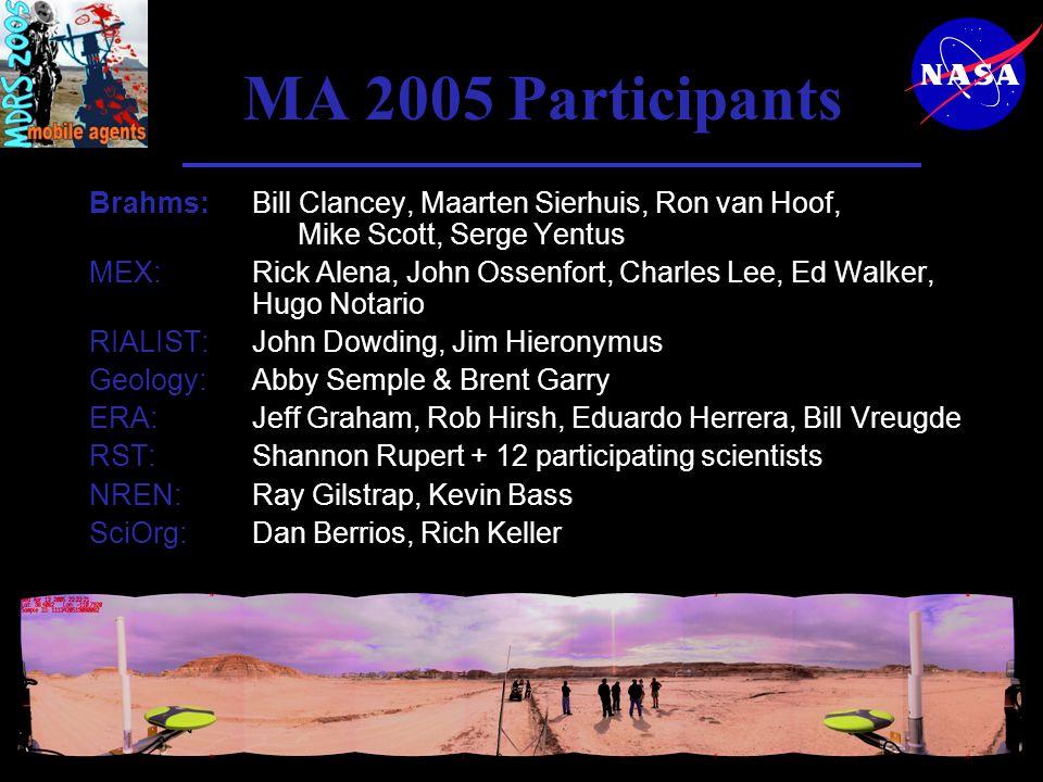 Brahms: Bill Clancey, Maarten Sierhuis, Ron van Hoof, Mike Scott, Serge Yentus MEX: Rick Alena, John Ossenfort, Charles Lee, Ed Walker, Hugo Notario R
