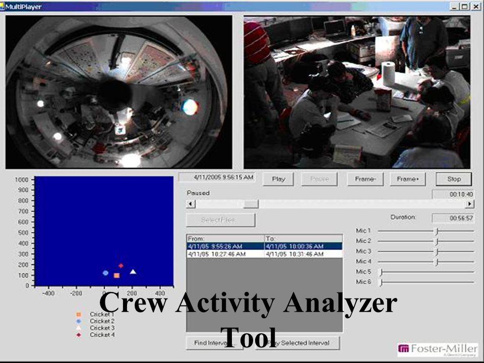 Crew Activity Analyzer Tool
