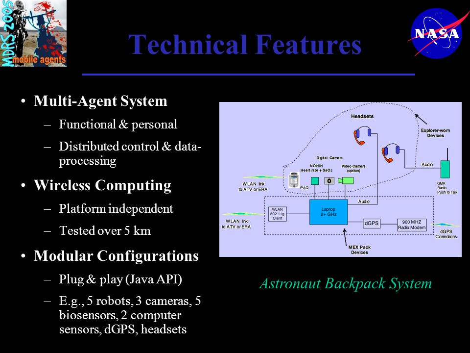 Technical Features Multi-Agent System –Functional & personal –Distributed control & data- processing Wireless Computing –Platform independent –Tested over 5 km Modular Configurations –Plug & play (Java API) –E.g., 5 robots, 3 cameras, 5 biosensors, 2 computer sensors, dGPS, headsets Astronaut Backpack System