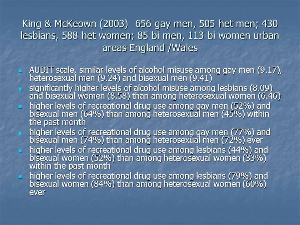 King & McKeown (2003) 656 gay men, 505 het men; 430 lesbians, 588 het women; 85 bi men, 113 bi women urban areas England /Wales AUDIT scale, similar levels of alcohol misuse among gay men (9.17), heterosexual men (9.24) and bisexual men (9.41) AUDIT scale, similar levels of alcohol misuse among gay men (9.17), heterosexual men (9.24) and bisexual men (9.41) significantly higher levels of alcohol misuse among lesbians (8.09) and bisexual women (8.58) than among heterosexual women (6.46) significantly higher levels of alcohol misuse among lesbians (8.09) and bisexual women (8.58) than among heterosexual women (6.46) higher levels of recreational drug use among gay men (52%) and bisexual men (64%) than among heterosexual men (45%) within the past month higher levels of recreational drug use among gay men (52%) and bisexual men (64%) than among heterosexual men (45%) within the past month higher levels of recreational drug use among gay men (77%) and bisexual men (74%) than among heterosexual men (72%) ever higher levels of recreational drug use among gay men (77%) and bisexual men (74%) than among heterosexual men (72%) ever higher levels of recreational drug use among lesbians (44%) and bisexual women (52%) than among heterosexual women (33%) within the past month higher levels of recreational drug use among lesbians (44%) and bisexual women (52%) than among heterosexual women (33%) within the past month higher levels of recreational drug use among lesbians (79%) and bisexual women (84%) than among heterosexual women (60%) ever higher levels of recreational drug use among lesbians (79%) and bisexual women (84%) than among heterosexual women (60%) ever