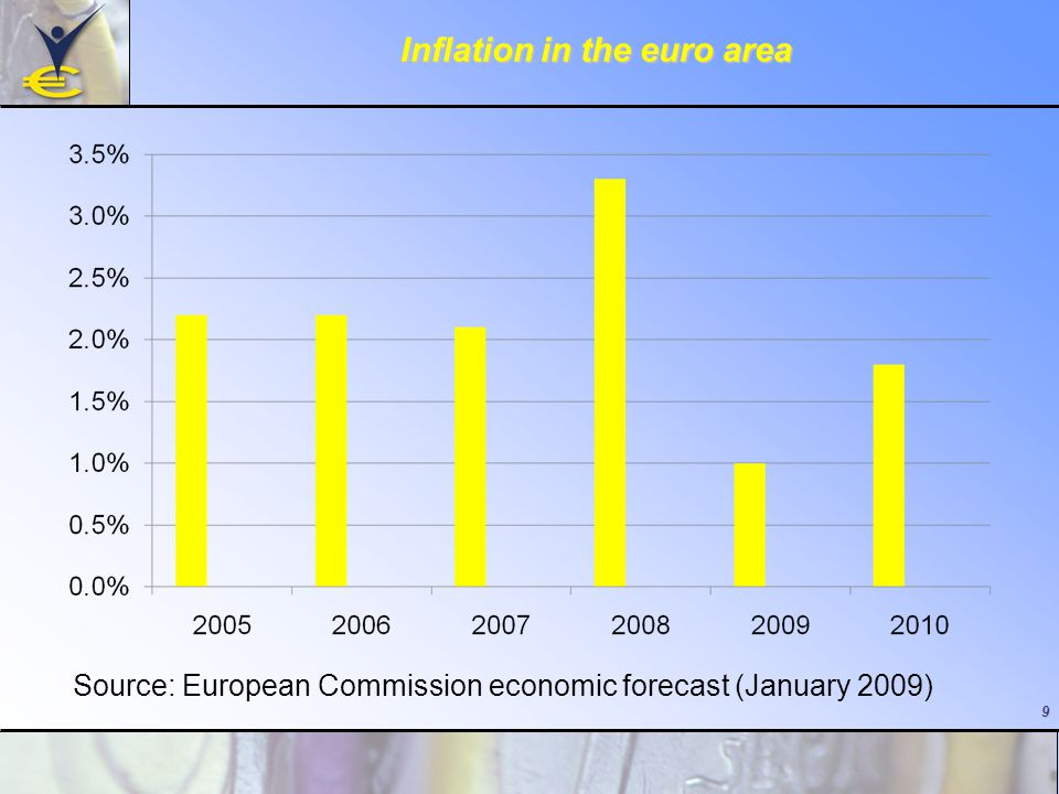 9 Inflation in the euro area Source: European Commission economic forecast (January 2009)