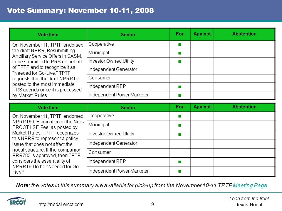 Lead from the front Texas Nodal Vote Summary: November 10-11, 2008 Vote ItemSector ForAgainstAbstention On November 11, TPTF endorsed the draft NPRR, Resubmitting Ancillary Service Offers in SASM, to be submitted to PRS on behalf of TPTF and to recognize it as Needed for Go-Live. TPTF requests that the draft NPRR be posted to the most immediate PRS agenda once it is processed by Market Rules.