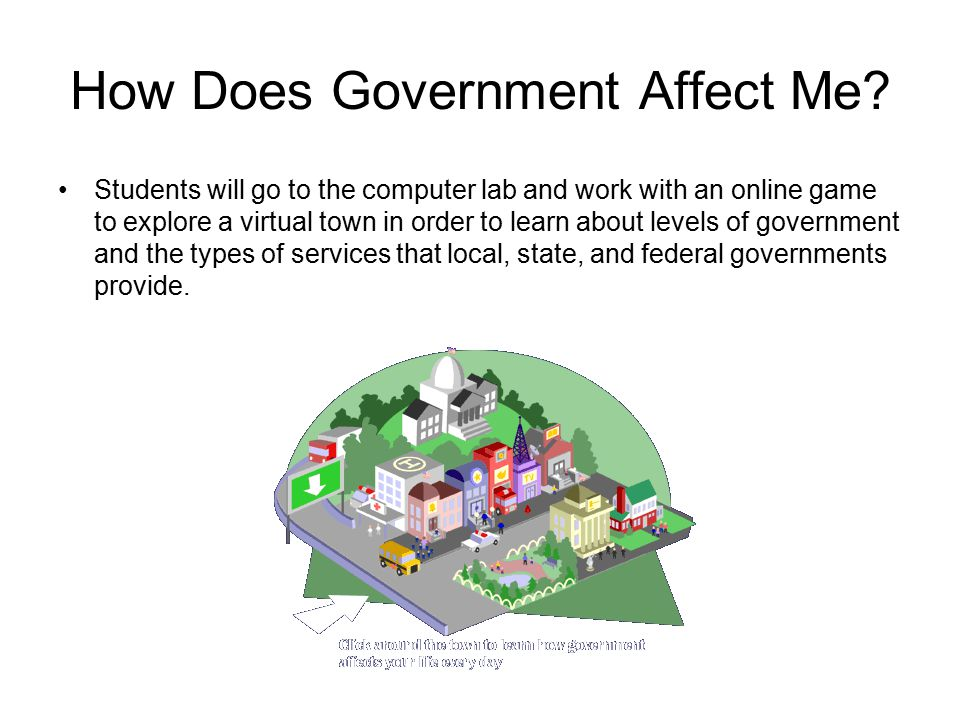 How Does Government Affect Me? Students will go to the computer lab and work with an online game to explore a virtual town in order to learn about lev