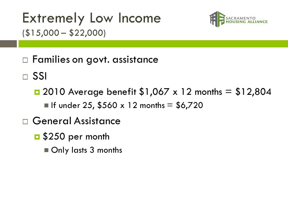 Extremely Low Income ($15,000 – $22,000)  Families on govt. assistance  SSI  2010 Average benefit $1,067 x 12 months = $12,804 If under 25, $560 x
