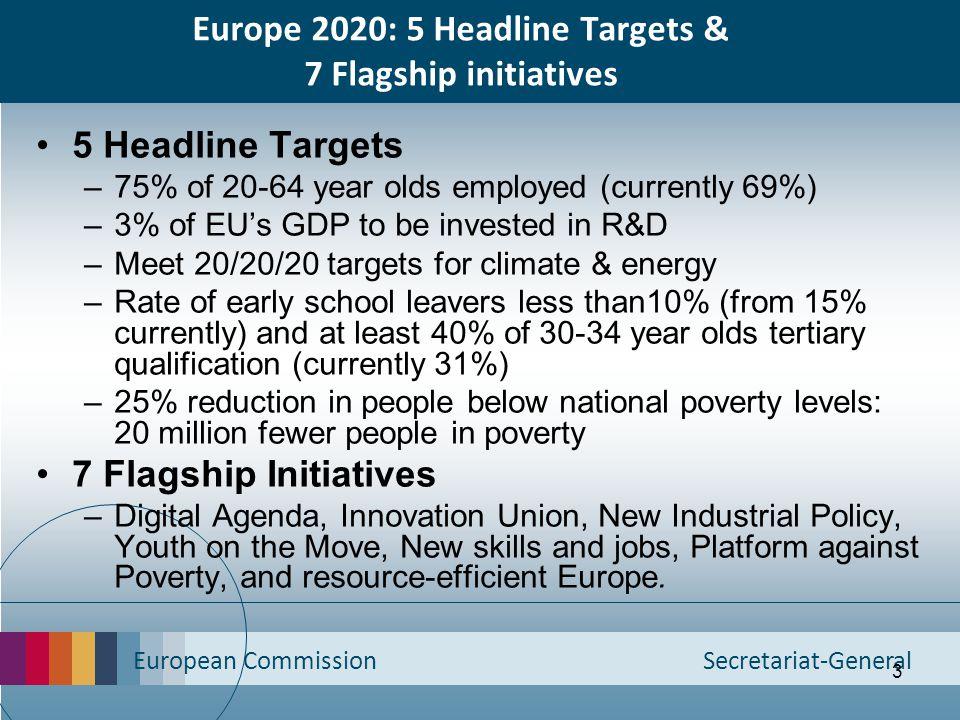 European Commission Secretariat-General 3 Europe 2020: 5 Headline Targets & 7 Flagship initiatives 5 Headline Targets –75% of 20-64 year olds employed