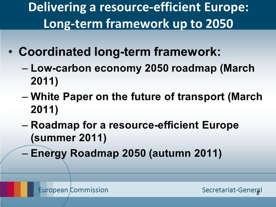 European Commission Secretariat-General 8 Delivering a resource-efficient Europe: Long-term framework up to 2050 Coordinated long-term framework: –Low