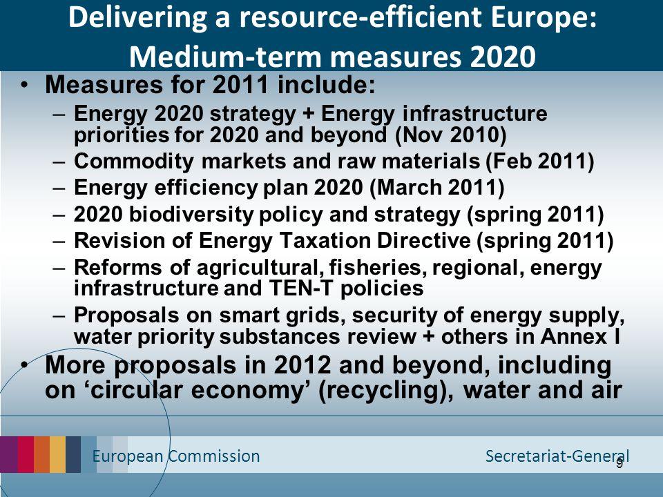 European Commission Secretariat-General 9 Delivering a resource-efficient Europe: Medium-term measures 2020 Measures for 2011 include: –Energy 2020 st