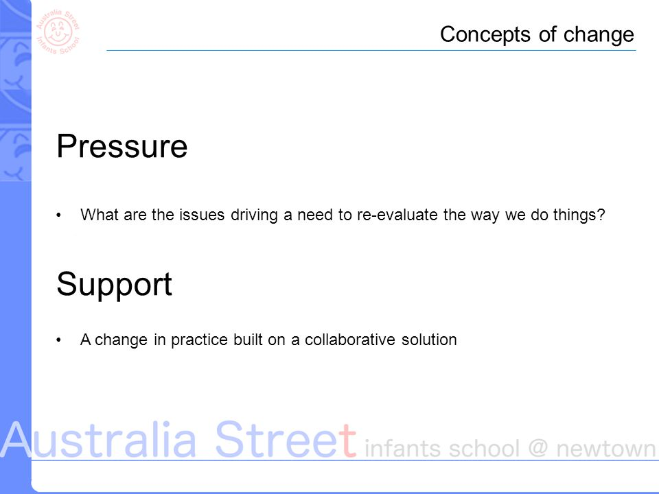 Pressure What are the issues driving a need to re-evaluate the way we do things.
