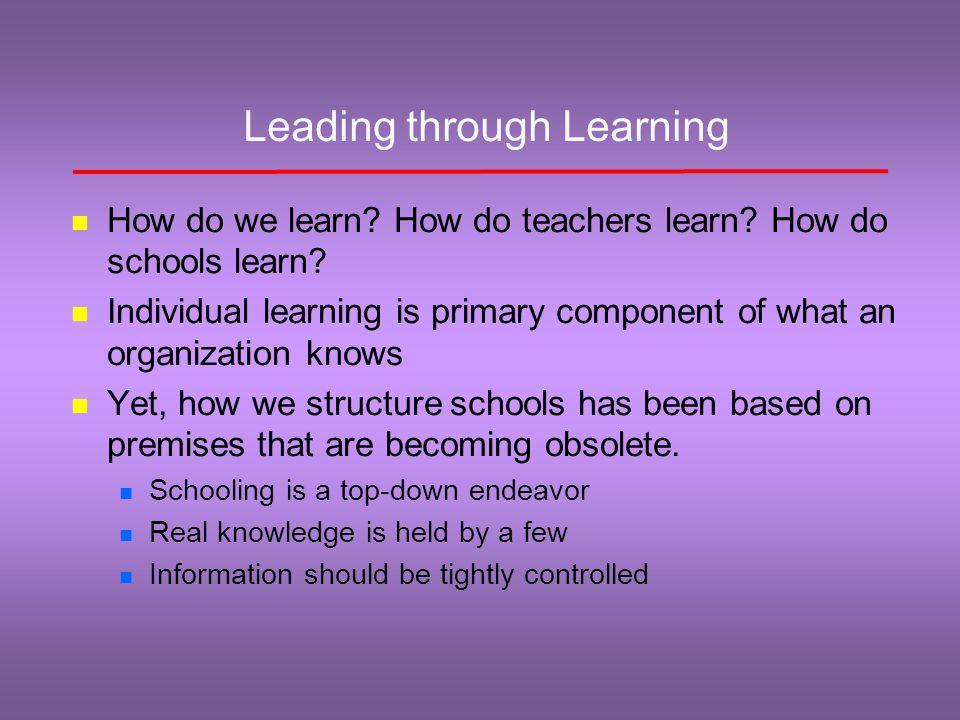 Leading through Learning How do we learn. How do teachers learn.
