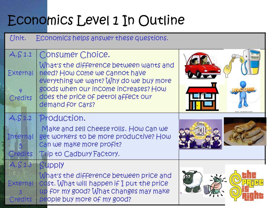 Economics Level 1 In Outline Unit. Economics helps answer these questions.