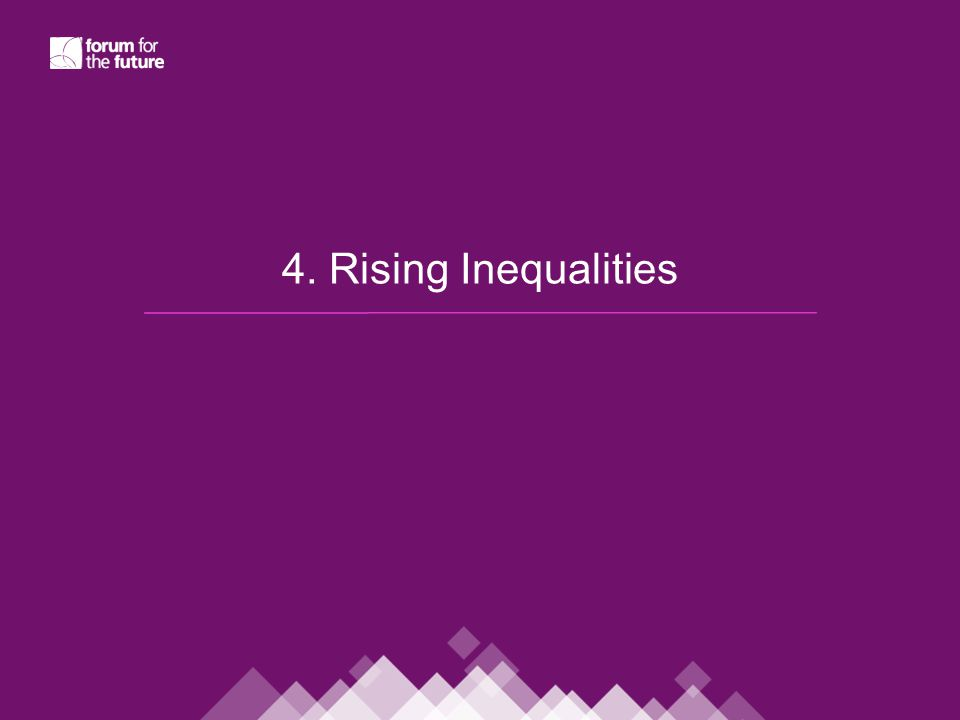 4. Rising Inequalities
