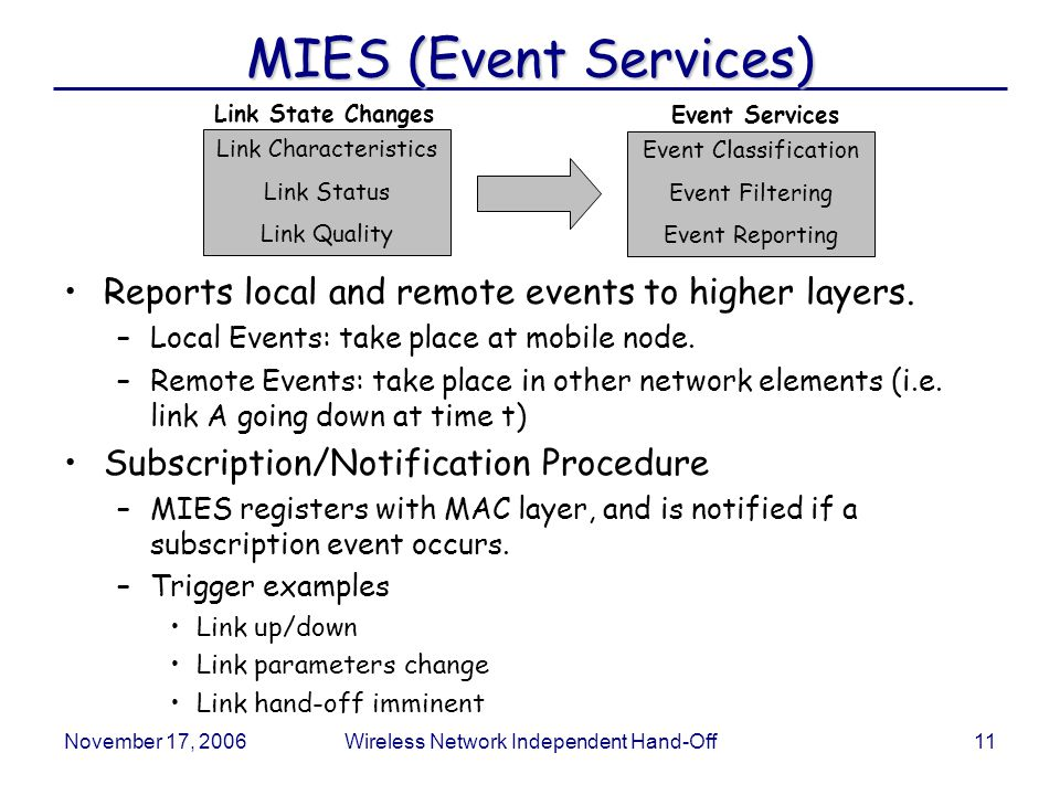 November 17, 2006Wireless Network Independent Hand-Off11 MIES (Event Services) Reports local and remote events to higher layers.