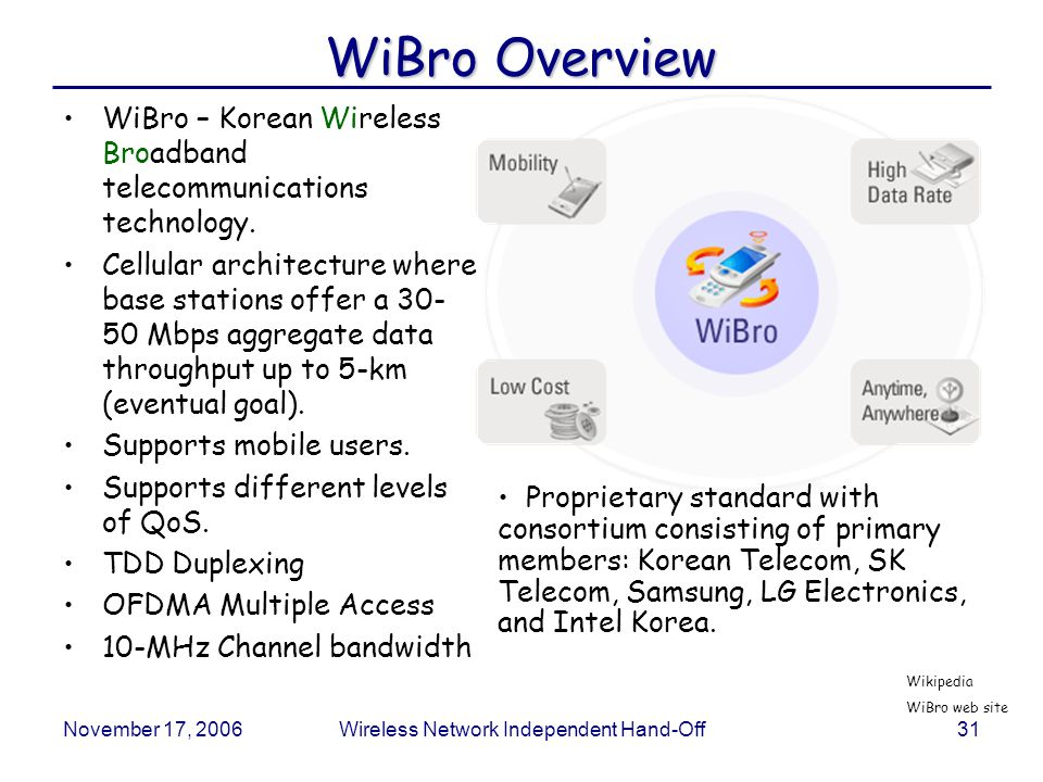 November 17, 2006Wireless Network Independent Hand-Off31 WiBro Overview WiBro – Korean Wireless Broadband telecommunications technology.