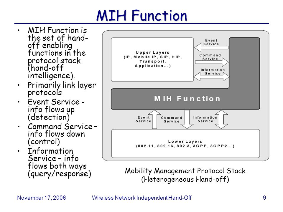 November 17, 2006Wireless Network Independent Hand-Off9 MIH Function MIH Function is the set of hand- off enabling functions in the protocol stack (hand-off intelligence).
