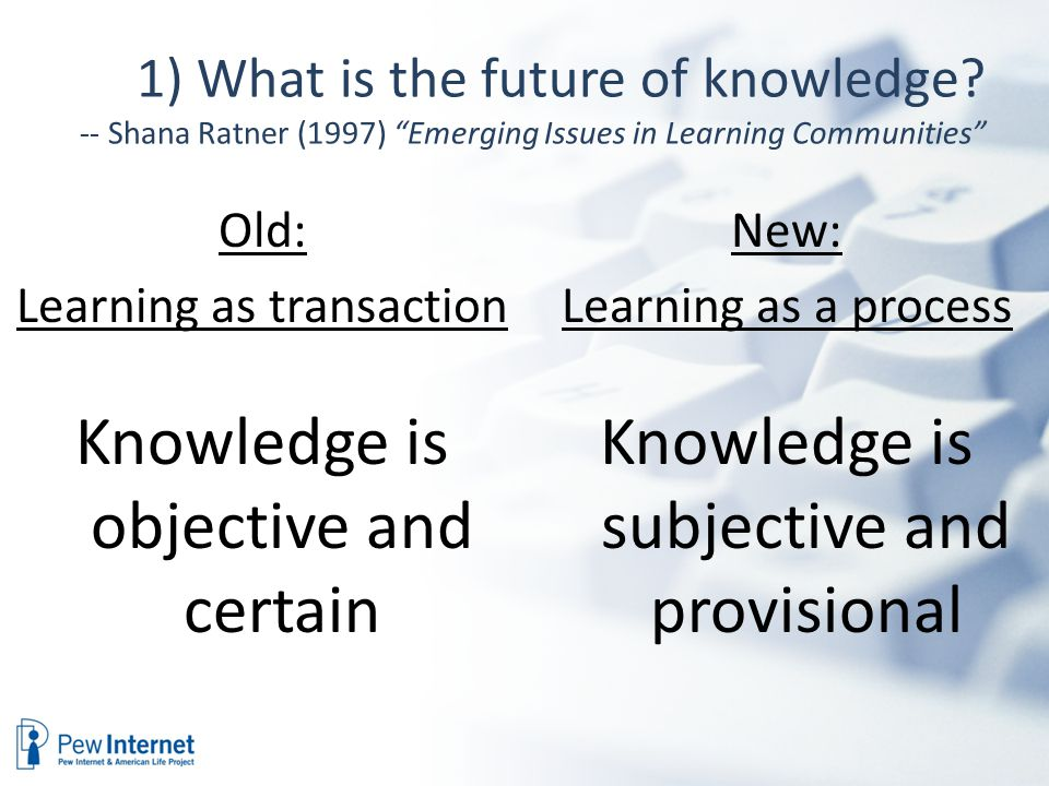 """1) What is the future of knowledge? -- Shana Ratner (1997) """"Emerging Issues in Learning Communities"""" New: Learning as a process Knowledge is objective"""