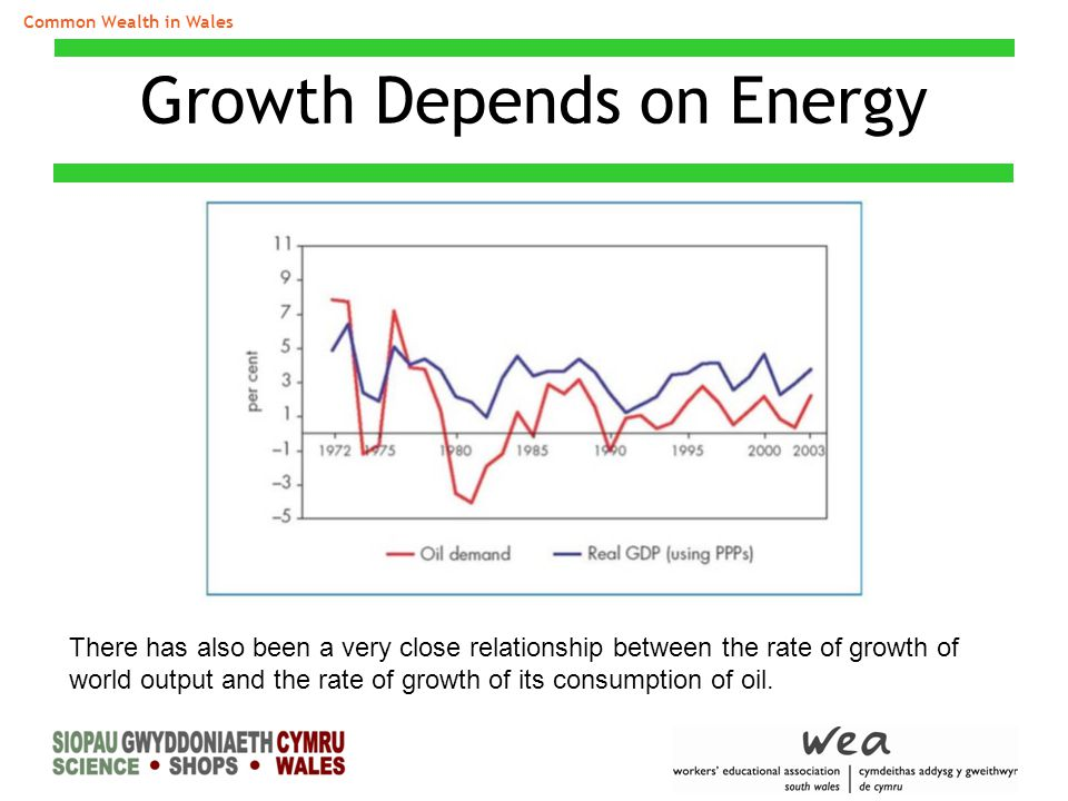 Growth Depends on Energy Common Wealth in Wales There has also been a very close relationship between the rate of growth of world output and the rate