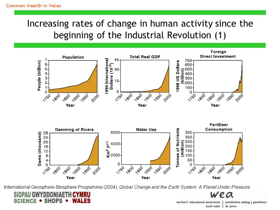 Common Wealth in Wales Increasing rates of change in human activity since the beginning of the Industrial Revolution (1) International Geosphere-Biosp