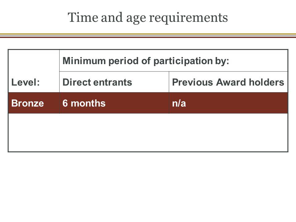 So what's next.Duke of Edinburgh Award registration form along with £14.