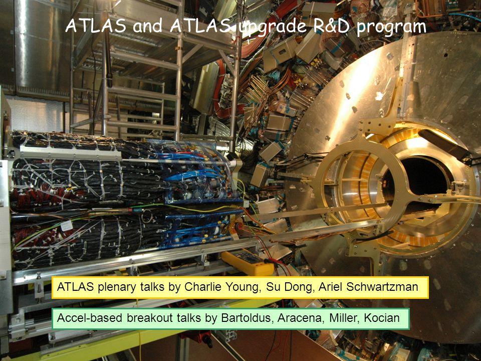 July 7, 2008SLAC Annual Program ReviewPage 16 ATLAS and ATLAS upgrade R&D program ATLAS plenary talks by Charlie Young, Su Dong, Ariel Schwartzman Accel-based breakout talks by Bartoldus, Aracena, Miller, Kocian