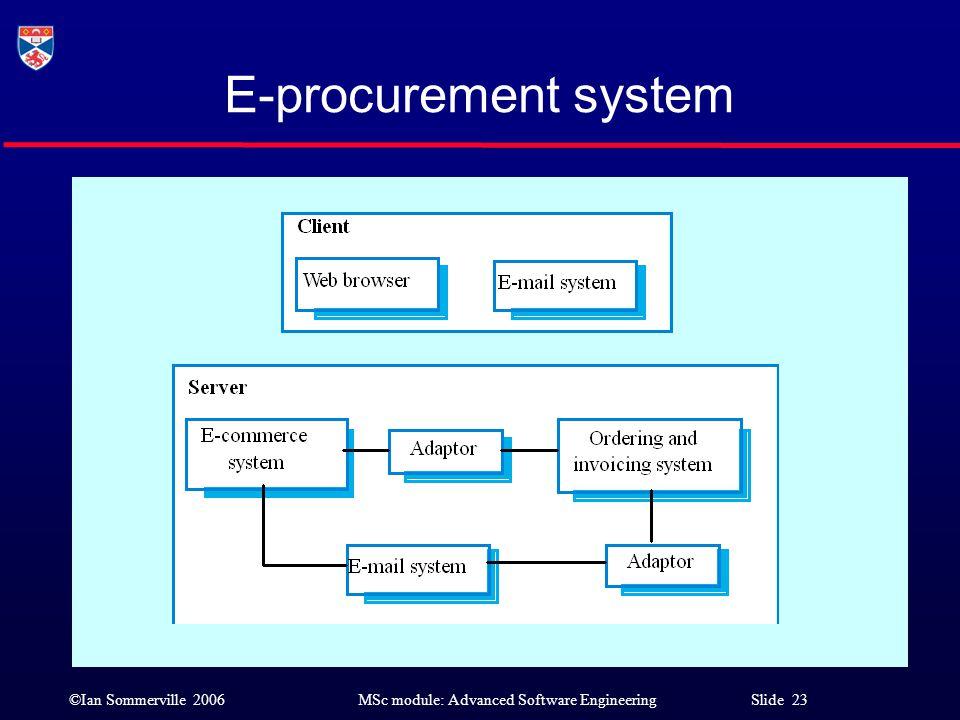 ©Ian Sommerville 2006MSc module: Advanced Software Engineering Slide 23 E-procurement system