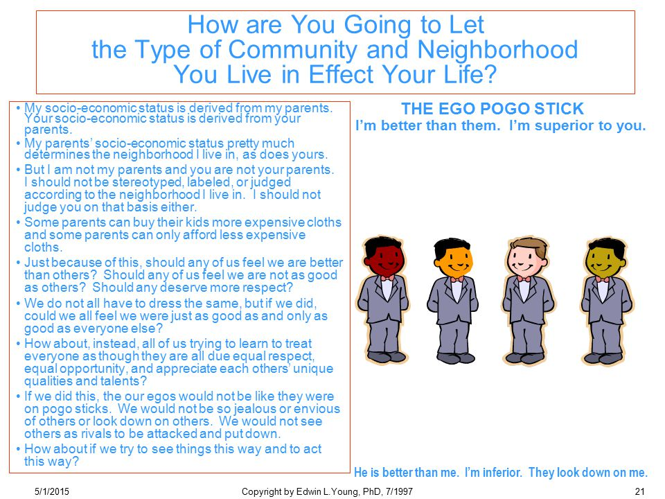 5/1/2015Copyright by Edwin L.Young, PhD, 7/199721 How are You Going to Let the Type of Community and Neighborhood You Live in Effect Your Life.