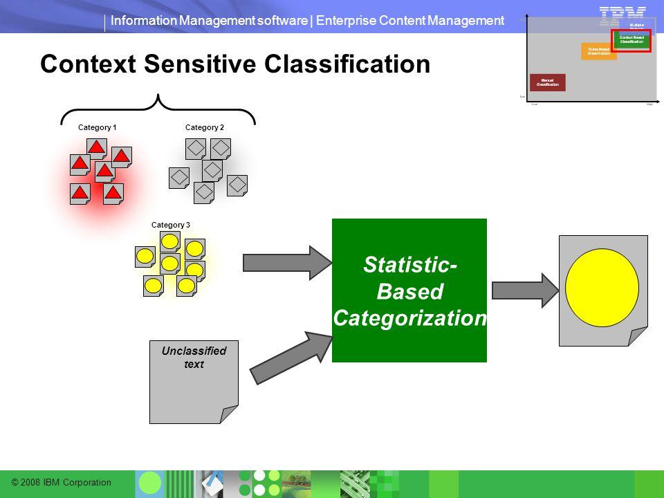 © 2008 IBM Corporation Information Management software | Enterprise Content Management Context Sensitive Classification Statistic- Based Categorization Category 1Category 2 Category 3 Unclassified text